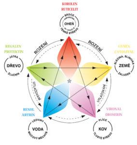 pentagram_energy